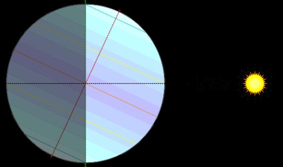c6i3_Солнцестояние
